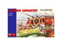 Figuras Roman infantry III- IVc 1/72