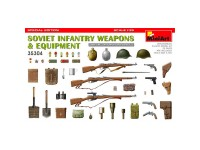 Soviet Infantry Weapons & Equip S. E